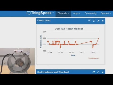 Predictive Maintenance of a Duct Fan Using ThingSpeak and MATLAB