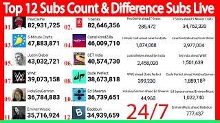 Live Subs Count : pewdiepie vs t series SET India Dude Perfect Hola Soy German Ed Sheeran Badabun