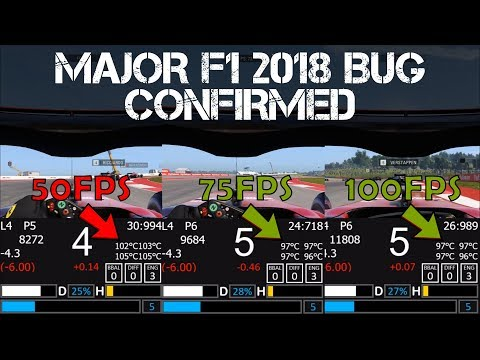 For anyone playing F1 2018 - A major bug has been discovered which