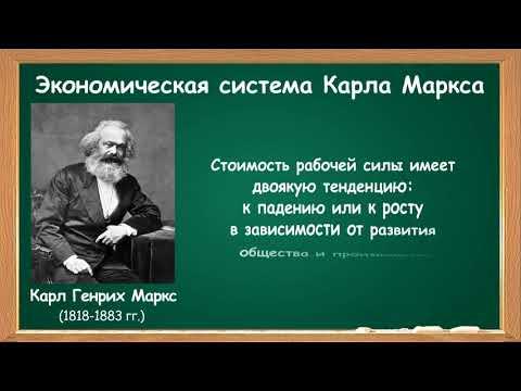 Экономическая система Карла