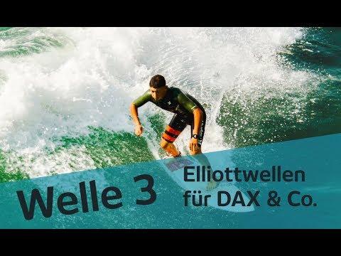Welle3: Dax erreicht ersten Widerstand..die Optionen
