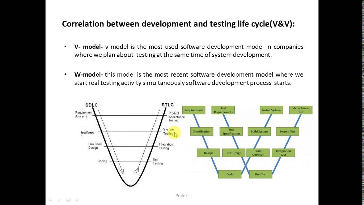 software development life cycle analysis Systems development life cycle the core of the sdlc (analysis-design-implementation) is based on the standard approach to problem solving first.