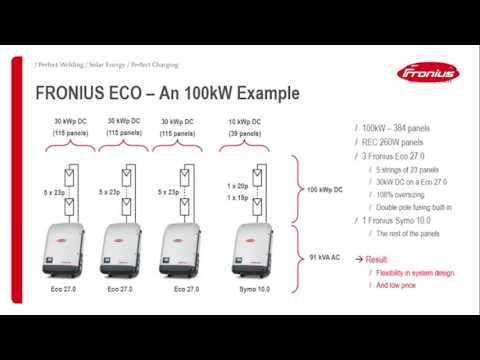 Webinar  Fronius Eco 25 & 27kW inverters for commercial projects