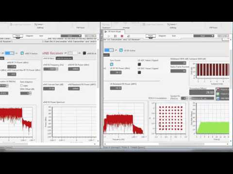 Application Framework Overview Labview Communications System Design Suite Youtube