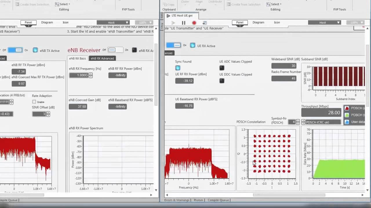 Ettus Research  USB Software Defined Radio SDR