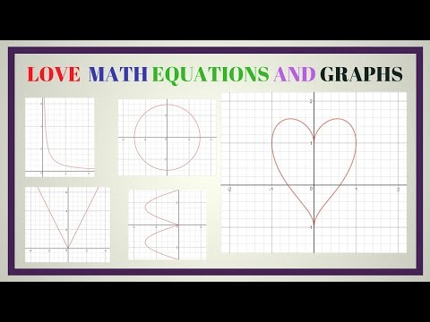 Funny Math Graphs | Math Love Equation | Cool Math Games and Tricks