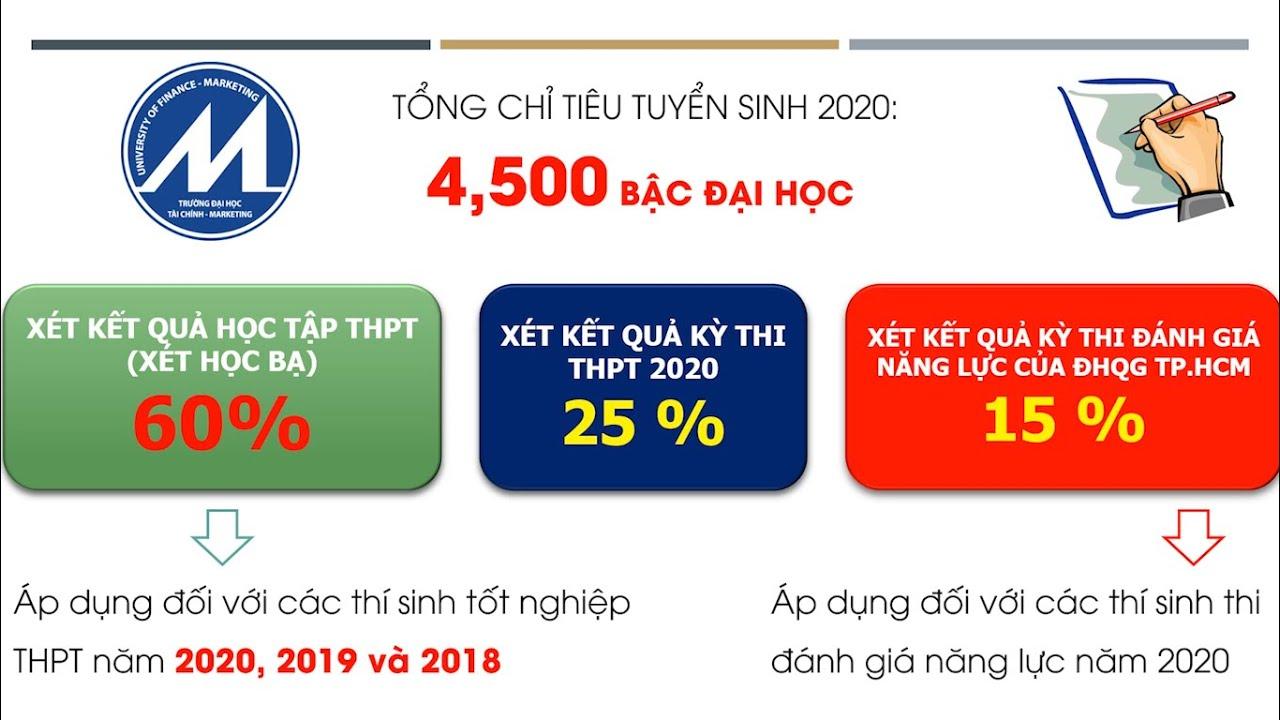 [Chính thức] Phương án tuyển sinh năm 2020 của UFM