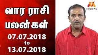 இந்த வார ராசி பலன்கள் Vaara rasi palan (July 7 - July 13) | Weekly Prediction | Minaliya TV