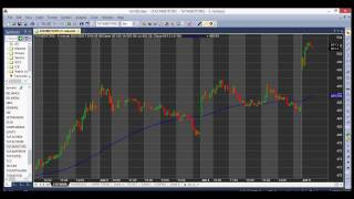 Nifty trading strategies in hindi 05 01 2017