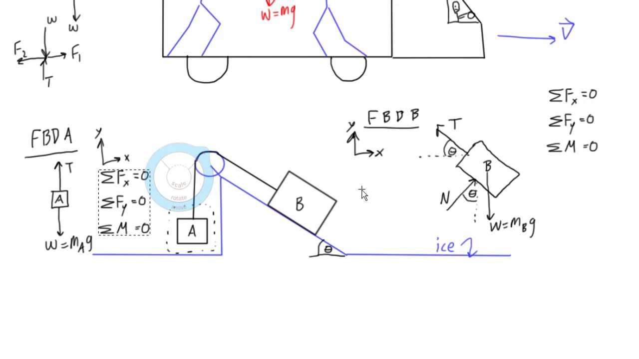 Draw A Free Body Diagram Of The Crate A