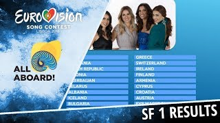 Eurovision 2018 | Results of Semi Final 1