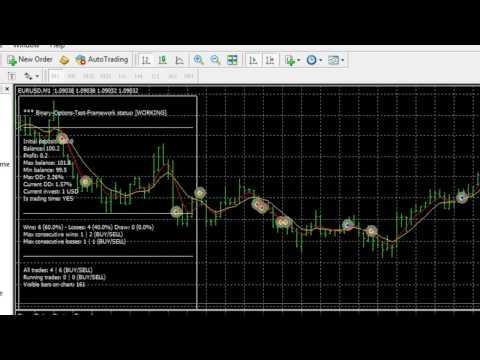 Binary Options Trading Strategies Archives