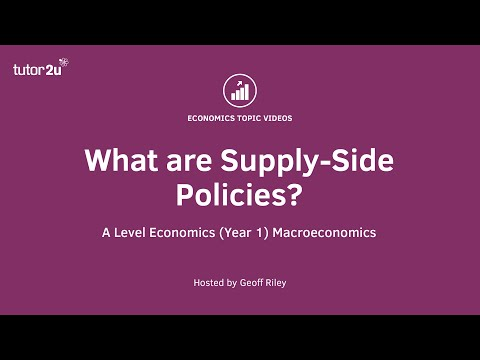 What are Supply Side Policies?
