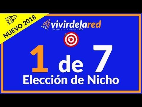 Cómo crear un nicho Monetizable con Adsense y Afiliados - Elección del nicho (1/7)