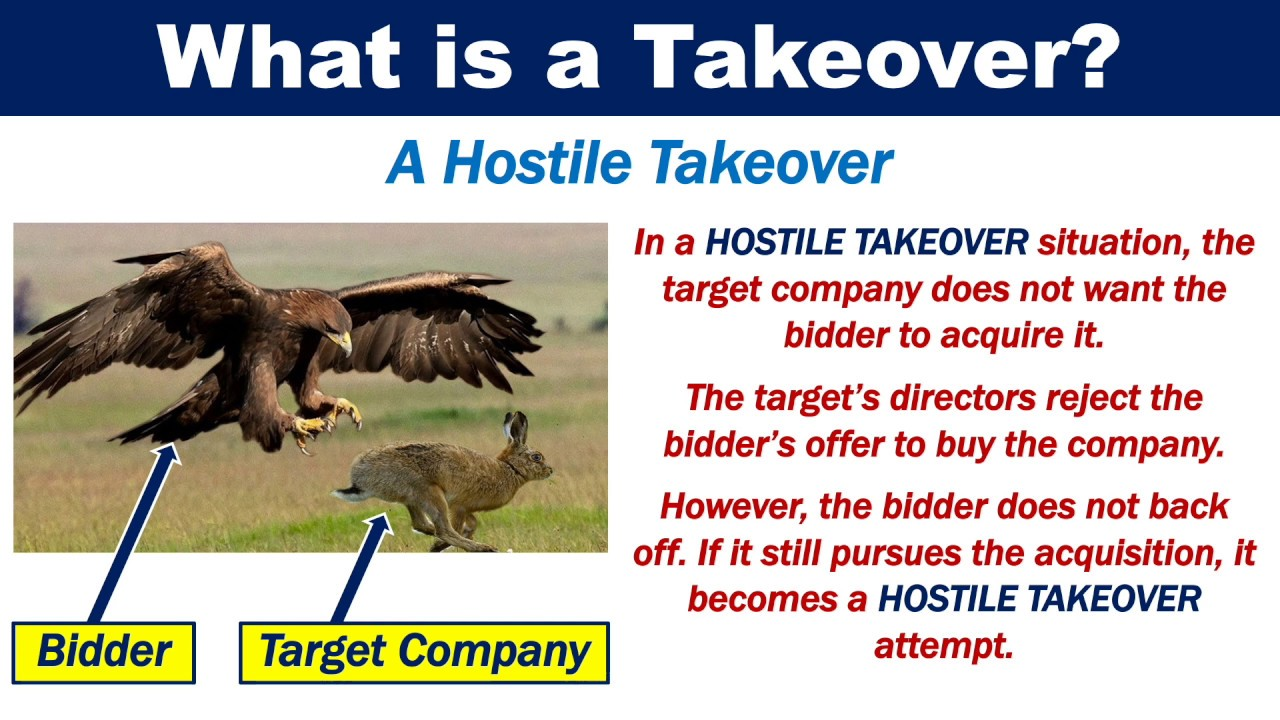 What is a takeover? Definition, types and examples - Market