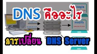 DNS คืออะไร วิธีเปลี่ยน DNS Server ในคอมพิวเตอร์ และมือถือ