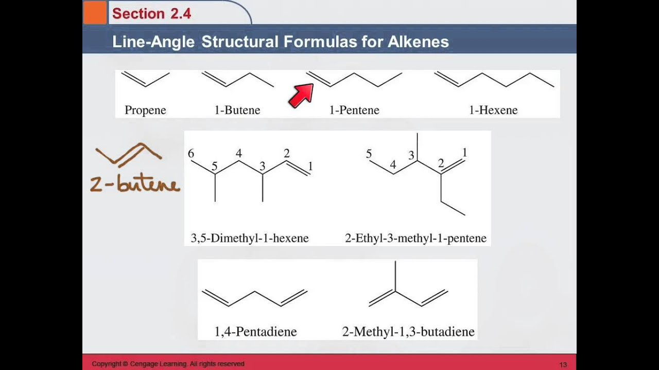 Line Drawing Rules Chemistry : B line angle structural formulas for alkenes youtube