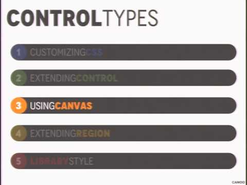 Be Creative and Create Your Own JavaFX 8 Controls