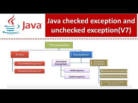Java Tutorial : Java checked exception and unchecked exception(Version7)