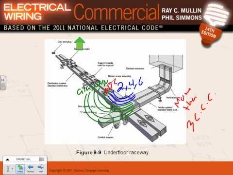 Wiring Methods Raceways Ch#09 11 02 12