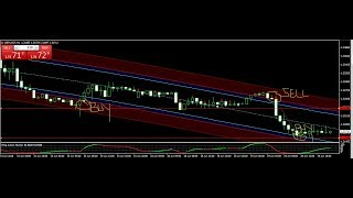 EUR/USD GBP/USD trade Best Forex Trading System 19 JUNE 2018 Review -forex trading systems that work