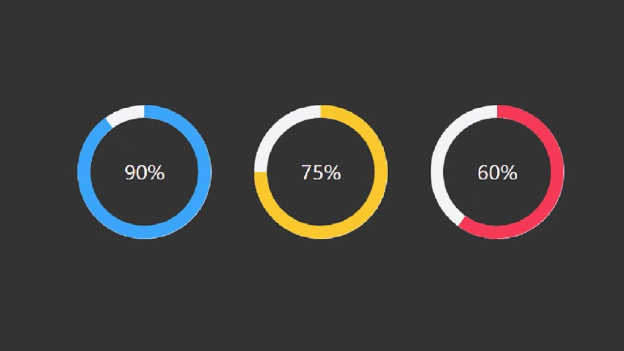 Circular Progress Bar Using Html CSS and Bootstrap