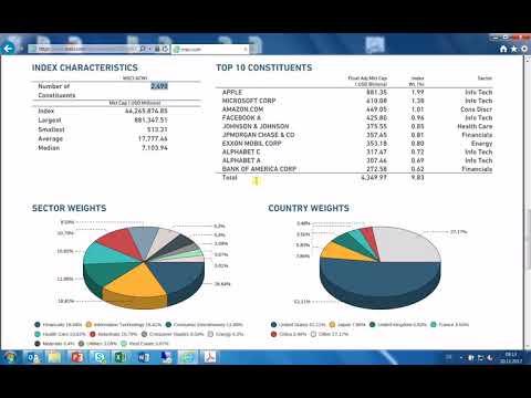 Teil 135, Indexvergleich: FTSE All-World zu MSCI ACWI