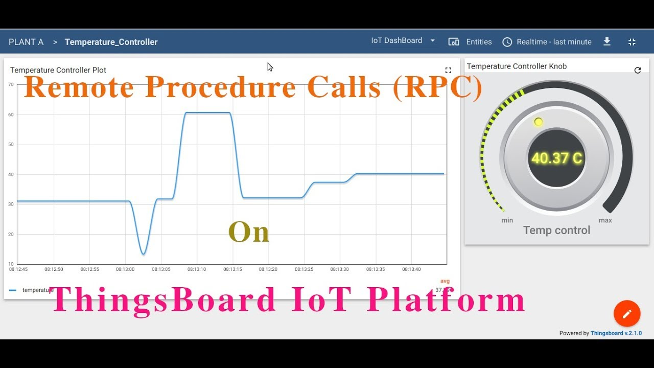 Remote Procedure Calls (RPC) On ThingsBoard IoT Platform