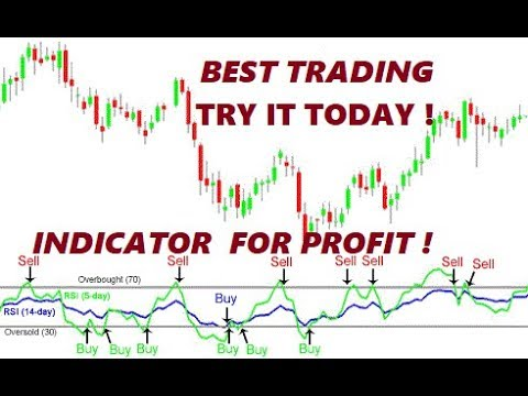 Try forex