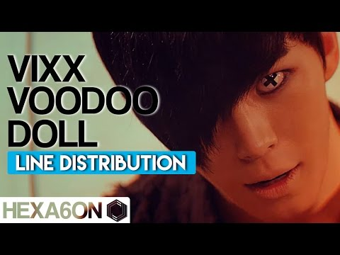 VIXX - Voodoo Doll Line Distribution (Color Coded)