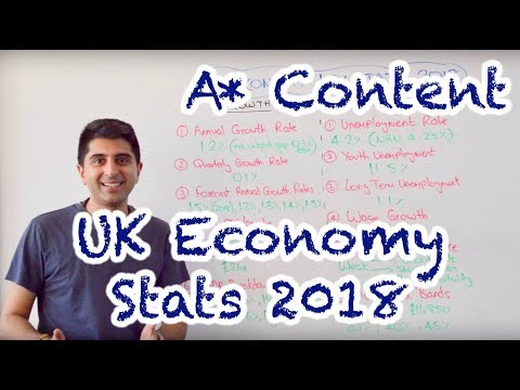 UK Economy Stats 2018 - Big A* Content!