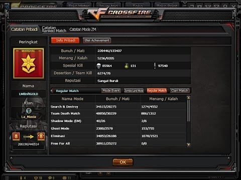 Inventory Char Crossfire Indonesia (LMIinftGOLD - La_Masia)
