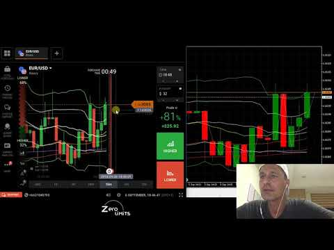 New Video ! Live Compound session with Explanations. Binary Option Trading