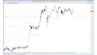 mt4 trading strategy trading bitcoin/usd
