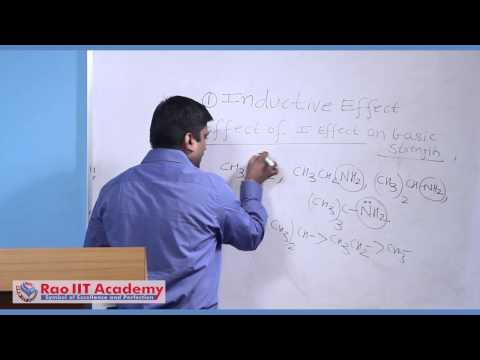 Introduction to General Organic Chemistry - IIT JEE Main and Advanced Chemistry Video Lecture