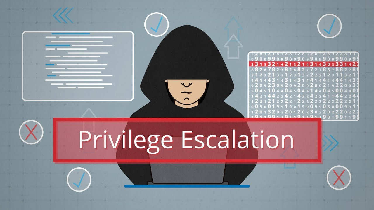 What Is Privilege Escalation? - YouTube
