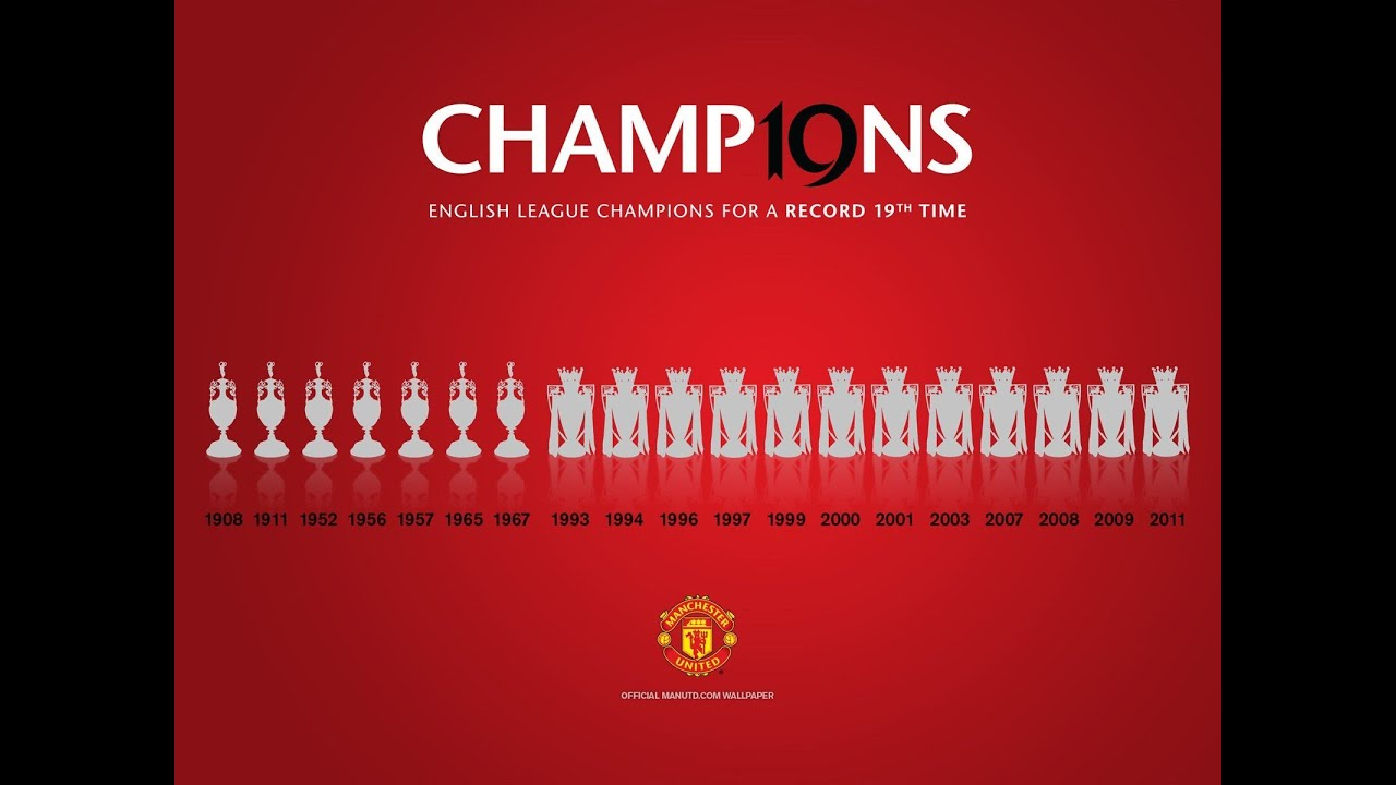 Manchester United Trophies - YouTube