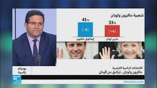 رئاسيات فرنسا: ماكرون ولوبان .. تراشق من الميدان