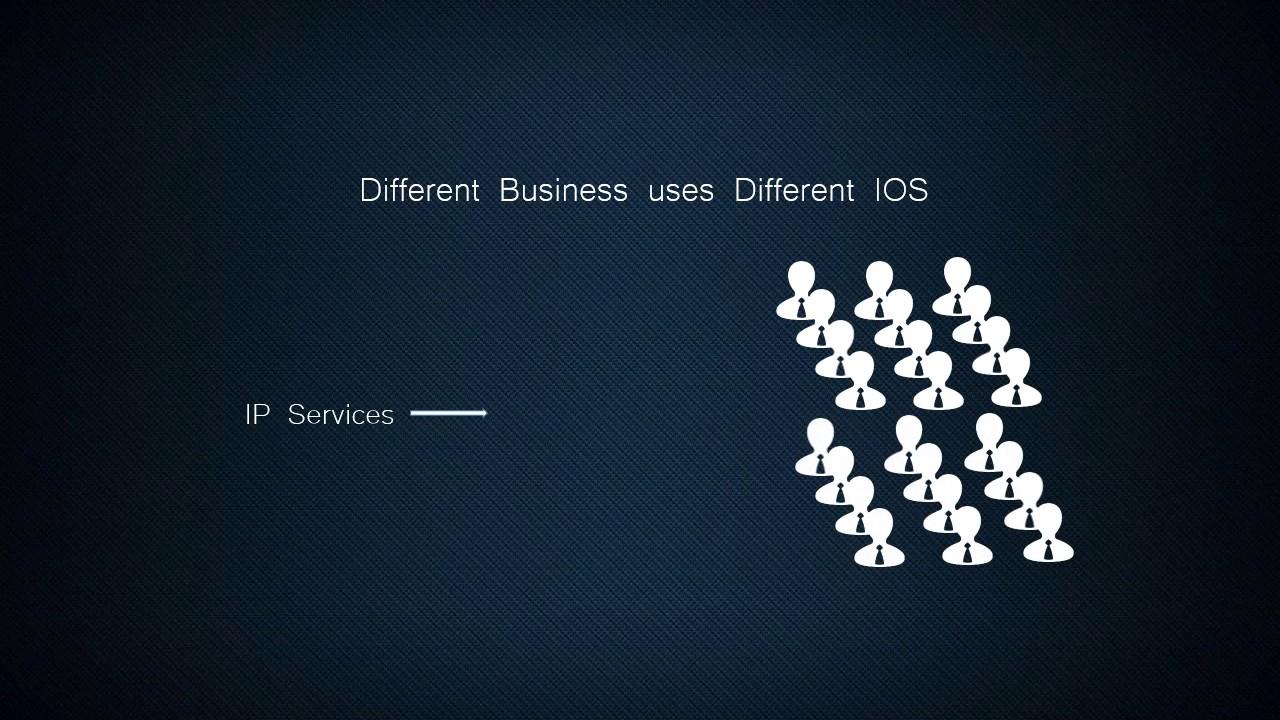 Comparison of LAN Lite, LAN Base, IP Base and IP Services