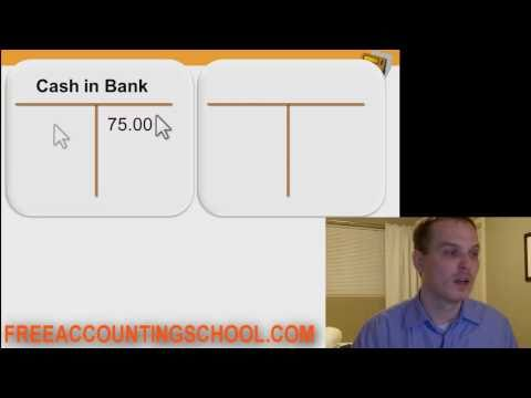 Accounting Basics Lesson 4: Assets, Liabilities, Owner