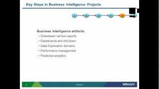 Key Steps in Business Intelligence Projects