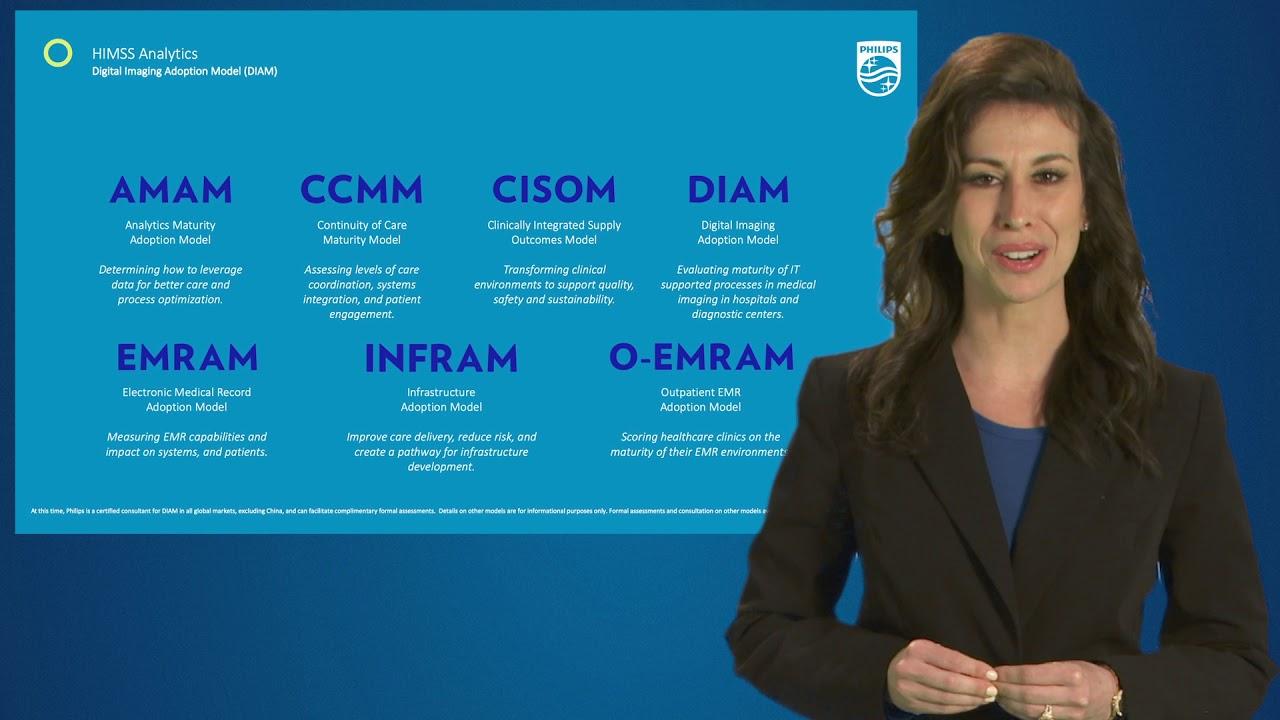 Download HIMSS Analytics: Digital Imaging Adoption Model (DIAM)   Philips HIMSS 2020