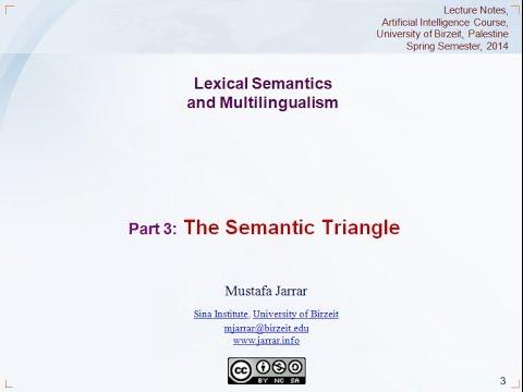 Jarrar: Lexical Semantics and Multilingualism (Part 3/5)