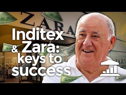 How ZARA Changed The Fashion Industry - VisualPolitik EN