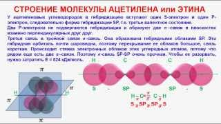 № 32. Органическая химия. Тема 11. Алкины. Часть 3. Строение молекулы ацетилена или этина