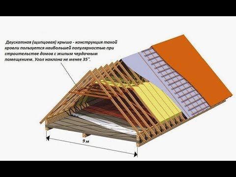 Строительство крыши пошагово,
