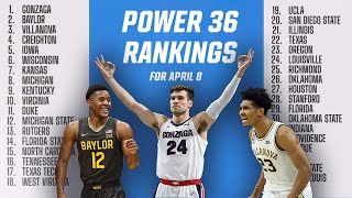 College Basketball Rankings: First Power 36 For 2020-21