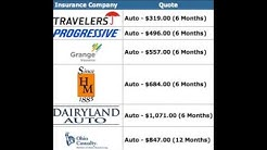 cheap auto and car insurance quotes