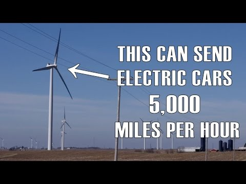 The Wind-Powered Car: Electric Vehicles and Wind Turbines
