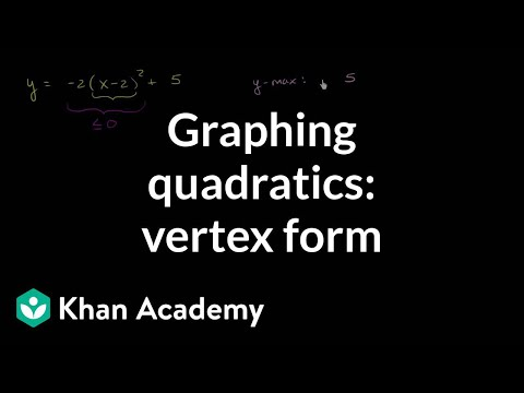 Graphing a parabola in vertex form | Quadratic equations | Algebra I | Khan Academy